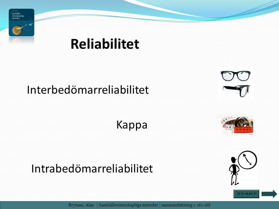 Interbedömarreliabilitet Kappa Intrabedömarreliabilitet Reliabilitet
