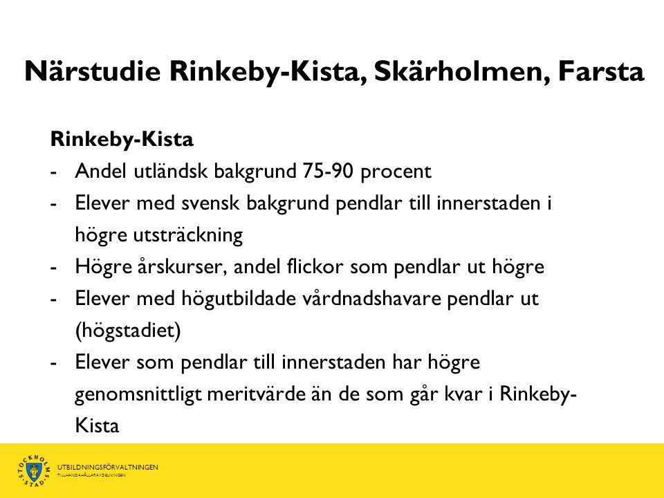 UTBILDNINGSFÖRVALTNINGEN TILLHANDAHÅLLARAVDELNINGEN Närstudie Rinkeby-Kista, Skärholmen, Farsta Rinkeby-Kista -Andel utländsk bakgrund 75-90 procent -Elever med svensk bakgrund pendlar till innerstaden i högre utsträckning -Högre årskurser, andel flickor som pendlar ut högre -Elever med högutbildade vårdnadshavare pendlar ut (högstadiet) -Elever som pendlar till innerstaden har högre genomsnittligt meritvärde än de som går kvar i Rinkeby- Kista