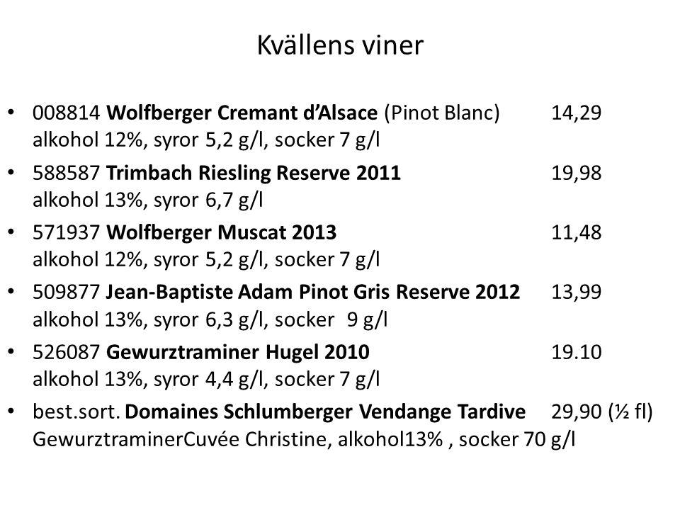 Kvällens viner 008814 Wolfberger Cremant d'Alsace (Pinot Blanc)14,29 alkohol 12%, syror 5,2 g/l, socker 7 g/l 588587 Trimbach Riesling Reserve 2011 19