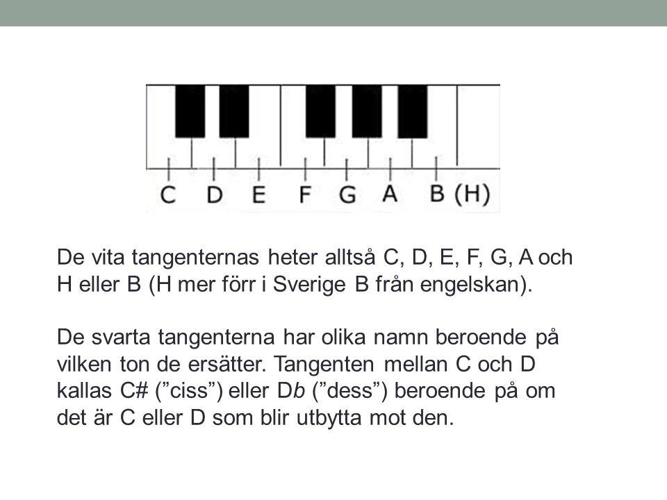De vita tangenternas heter alltså C, D, E, F, G, A och H eller B (H mer förr i Sverige B från engelskan). De svarta tangenterna har olika namn beroend