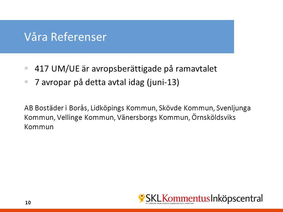 Våra Referenser  417 UM/UE är avropsberättigade på ramavtalet  7 avropar på detta avtal idag (juni-13) AB Bostäder i Borås, Lidköpings Kommun, Skövd