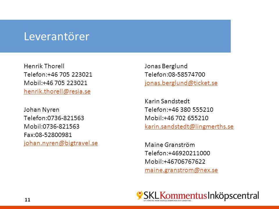 Leverantörer Henrik Thorell Telefon:+46 705 223021 Mobil:+46 705 223021 henrik.thorell@resia.se henrik.thorell@resia.se Johan Nyren Telefon:0736-82156