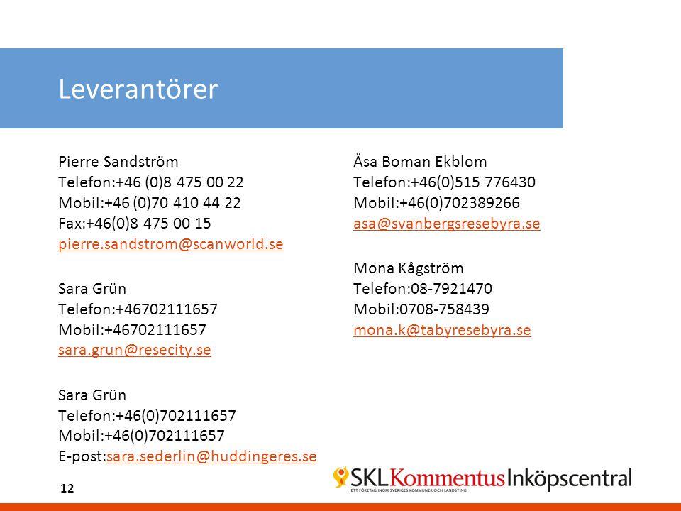 Leverantörer Pierre Sandström Telefon:+46 (0)8 475 00 22 Mobil:+46 (0)70 410 44 22 Fax:+46(0)8 475 00 15 pierre.sandstrom@scanworld.se pierre.sandstro