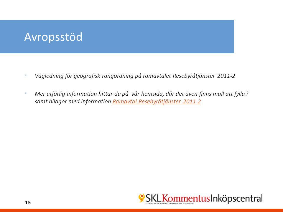 Avropsstöd  Vägledning för geografisk rangordning på ramavtalet Resebyråtjänster 2011-2  Mer utförlig information hittar du på vår hemsida, där det