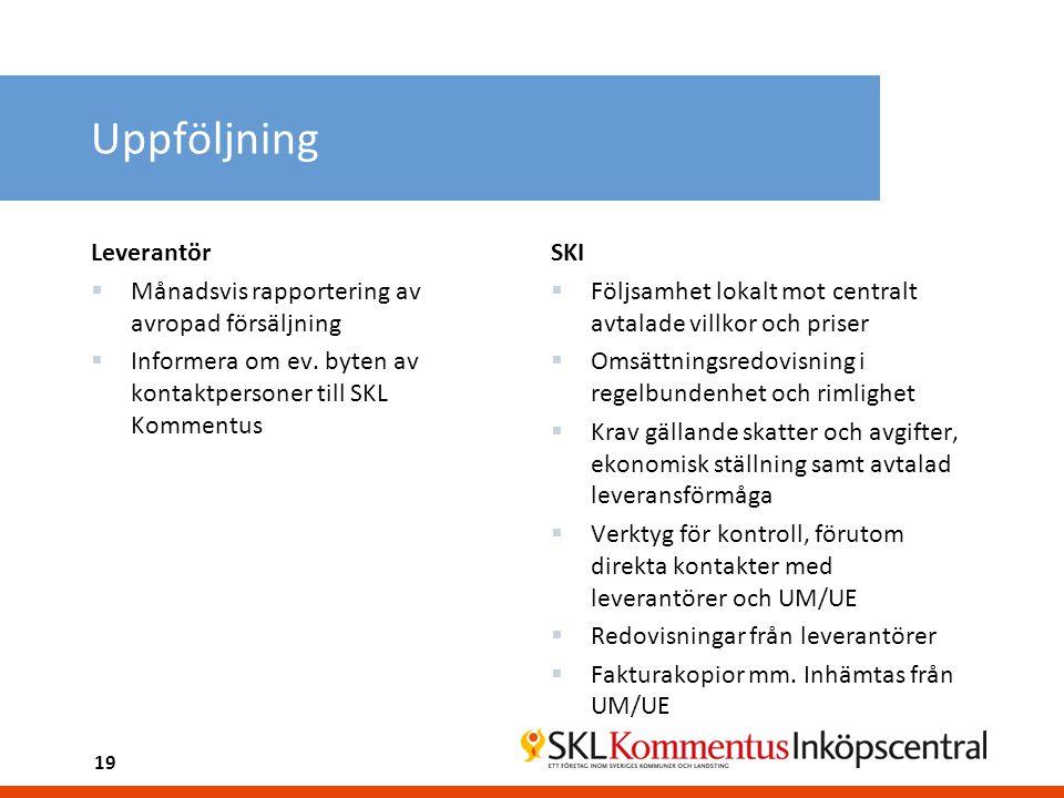 19 Uppföljning Leverantör  Månadsvis rapportering av avropad försäljning  Informera om ev. byten av kontaktpersoner till SKL Kommentus SKI  Följsam