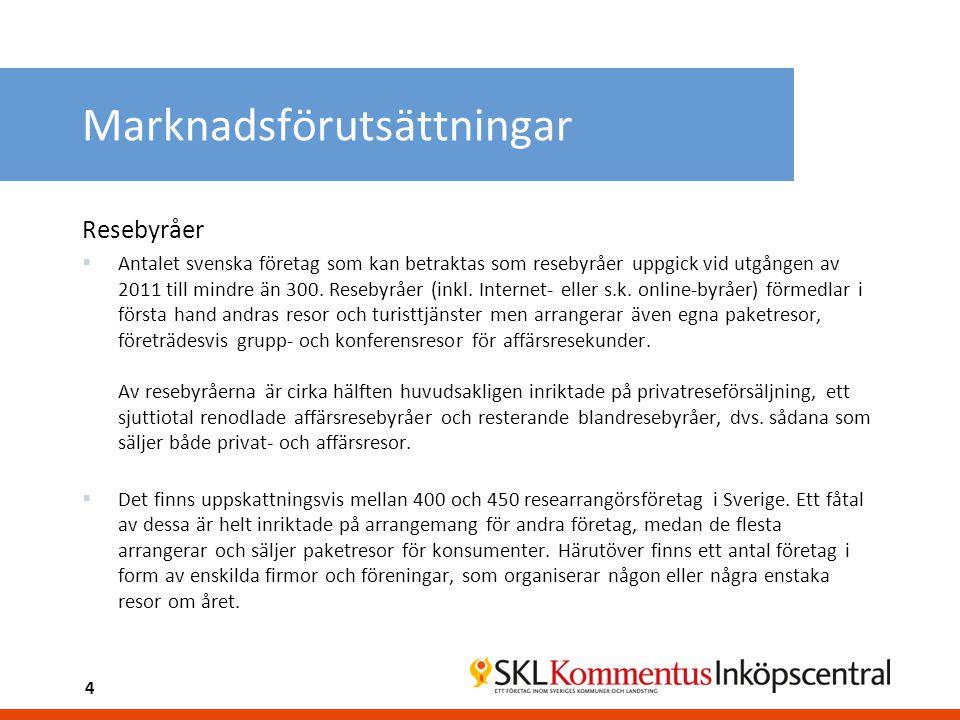 Marknadsförutsättningar Resebyråer  Antalet svenska företag som kan betraktas som resebyråer uppgick vid utgången av 2011 till mindre än 300. Resebyr