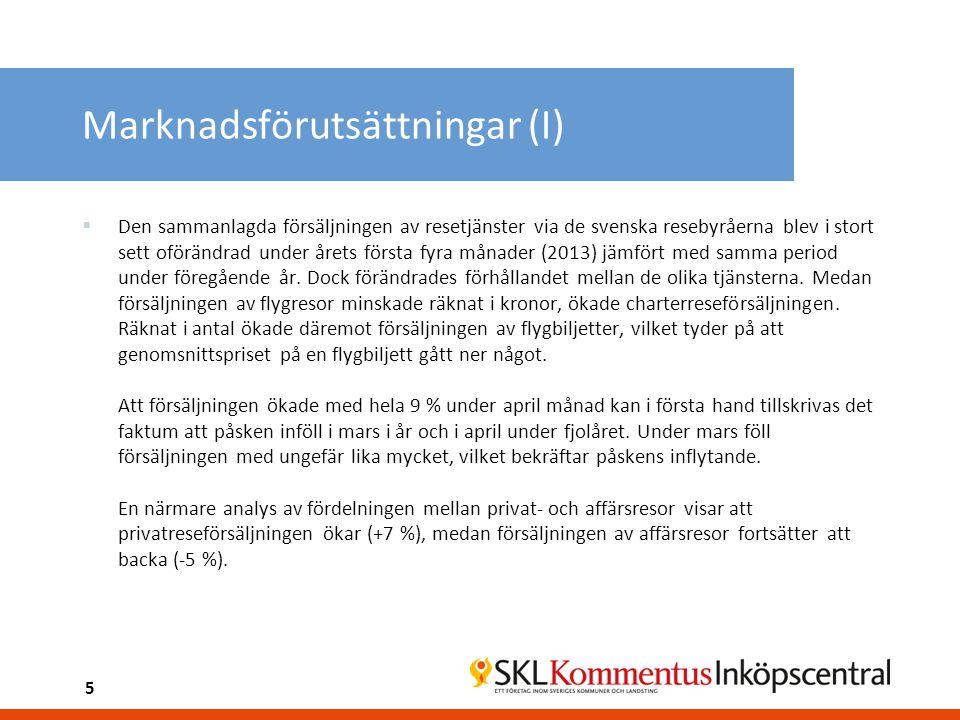 Marknadsförutsättningar (I)  Den sammanlagda försäljningen av resetjänster via de svenska resebyråerna blev i stort sett oförändrad under årets först