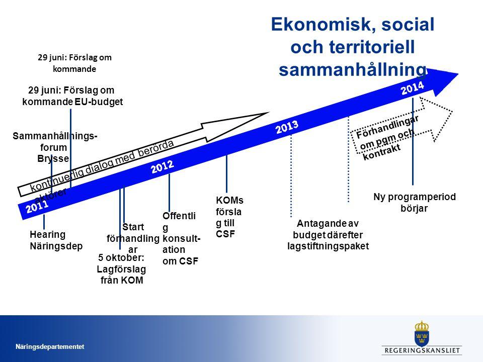 Näringsdepartementet Hearing Näringsdep Sammanhållnings- forum Bryssel 5 oktober: Lagförslag från KOM 29 juni: Förslag om kommande EU-budget Start för