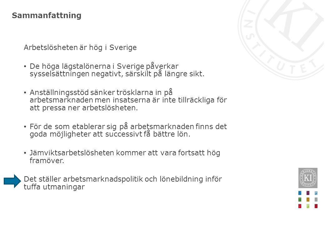 Sammanfattning Arbetslösheten är hög i Sverige De höga lägstalönerna i Sverige påverkar sysselsättningen negativt, särskilt på längre sikt. Anställnin