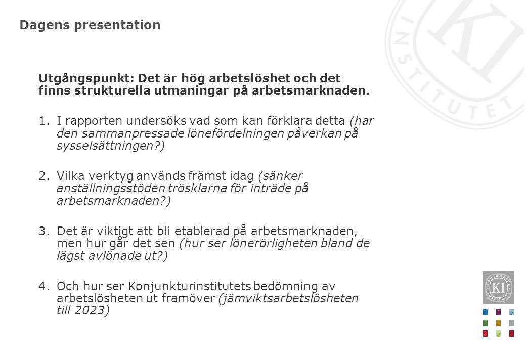 5.KI:s bild av jämviktsarbetslösheten Jobbchans och arbetsmarknadsläge, 1997–2014.