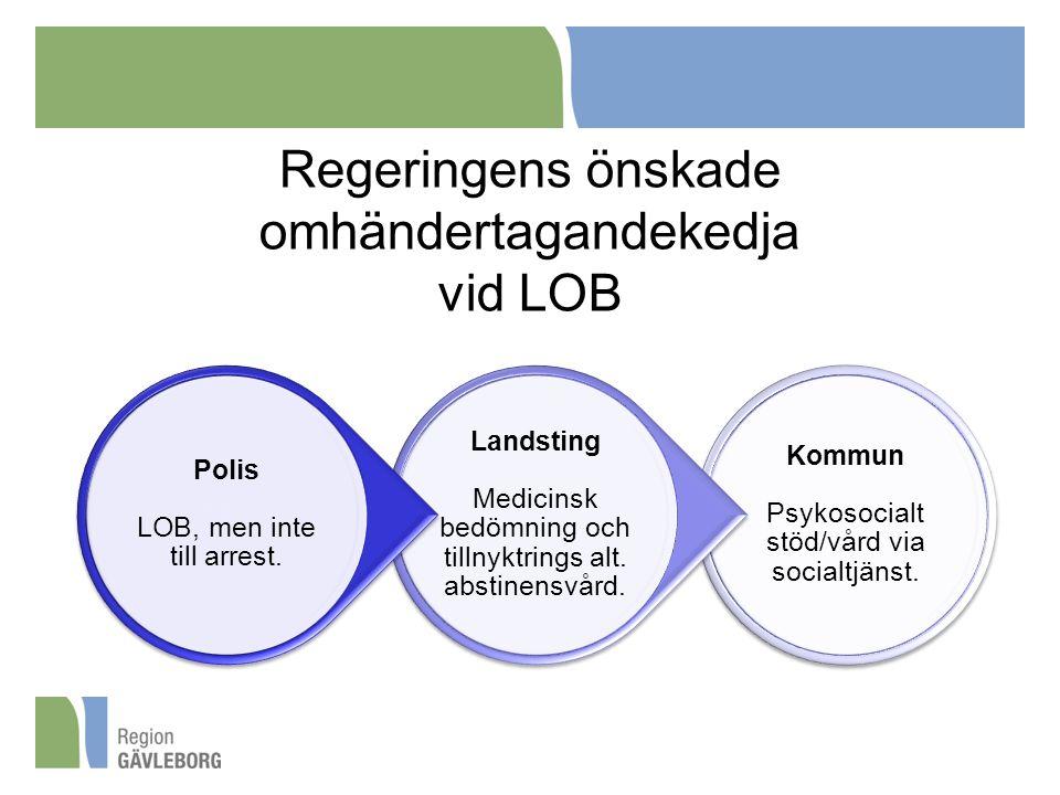 Regeringens önskade omhändertagandekedja vid LOB Kommun Psykosocialt stöd/vård via socialtjänst.