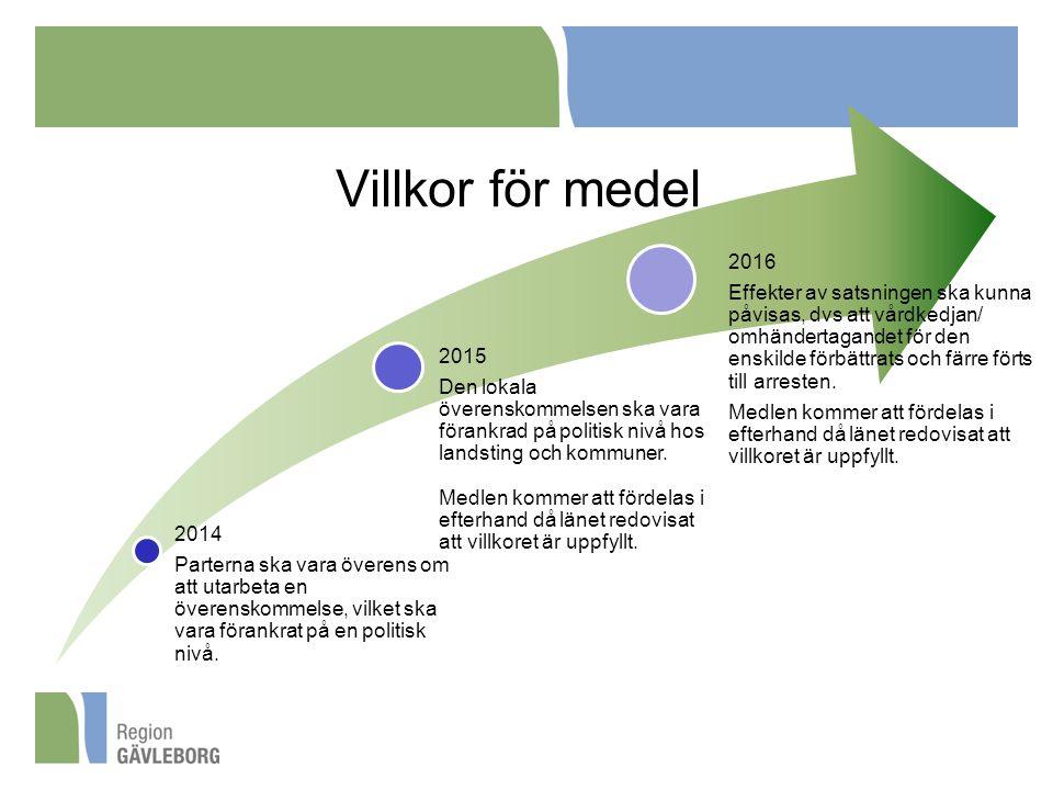 Villkor för medel 2015 Den lokala överenskommelsen ska vara förankrad på politisk nivå hos landsting och kommuner.