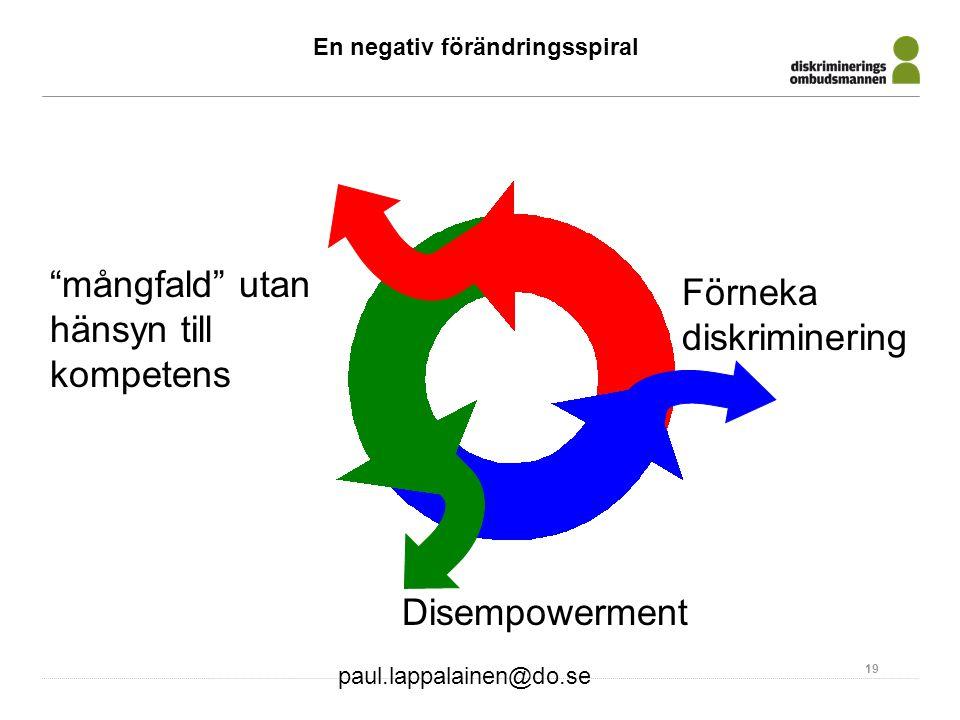 """paul.lappalainen@do.se 19 Disempowerment Förneka diskriminering """"mångfald"""" utan hänsyn till kompetens En negativ förändringsspiral"""