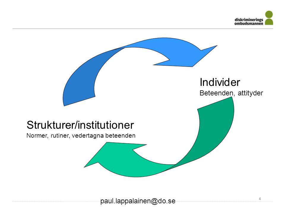 paul.lappalainen@do.se 4 Strukturer/institutioner Normer, rutiner, vedertagna beteenden Individer Beteenden, attityder