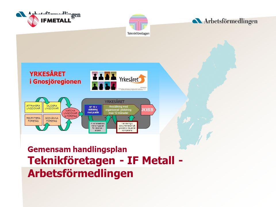 Gemensam handlingsplan Teknikföretagen - IF Metall - Arbetsförmedlingen