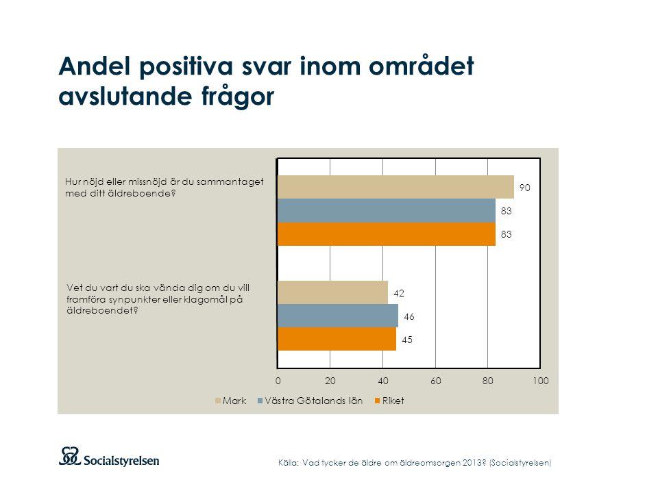 Andel positiva svar inom området avslutande frågor Källa: Vad tycker de äldre om äldreomsorgen 2013.