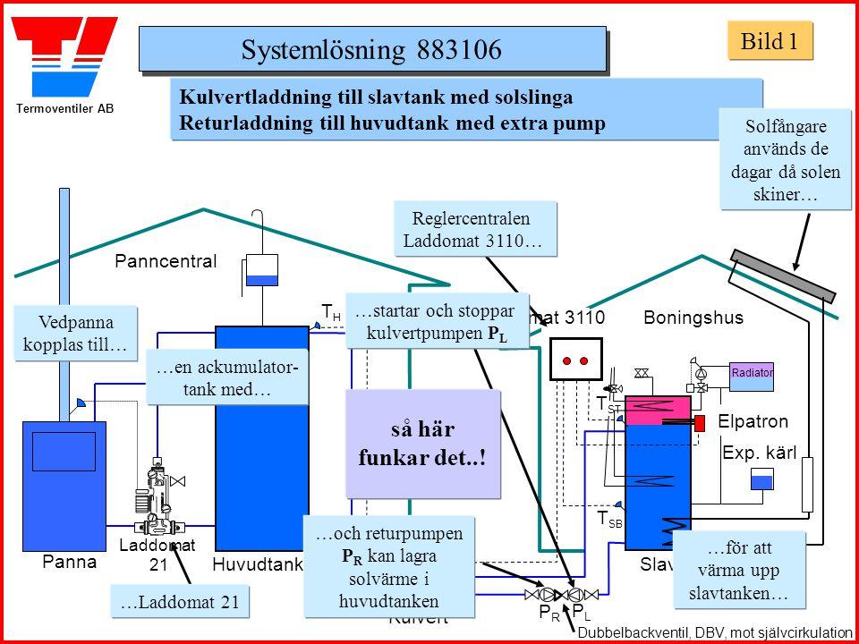Termoventiler AB Panncentral Boningshus Huvudtank Panna Slavtank THTH T SB Laddomat 21 T ST Laddomat 3110 När värmen är slut i tankarna och både T H och T ST är kalla, startas tillskottsvärmen = Elpatronen, automatiskt.