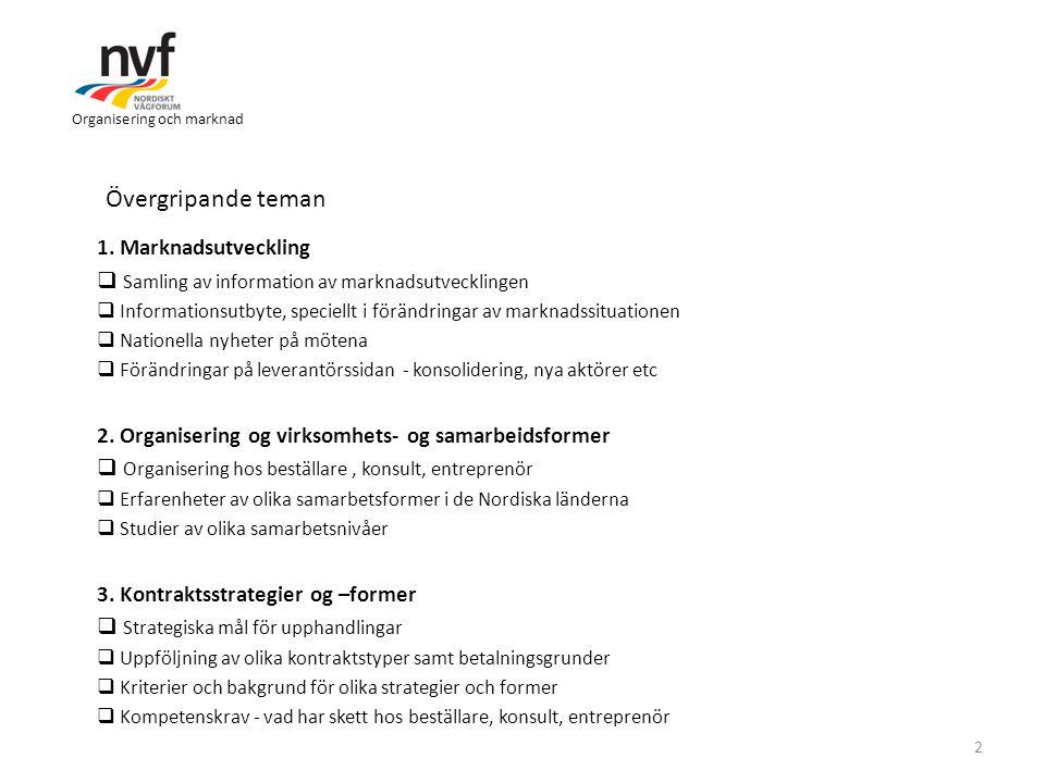 Organisering och marknad 3 Nätverk Sverige och Norden Kunskapsspridning/Diskussioner Öppna seminarier Inga publikationer Neutral arena för diskussioner