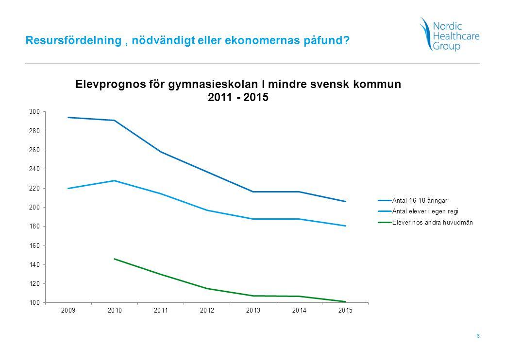 7  Demografiska utvecklingen ställer krav på ökad effektivitet och omvandlingstryck.
