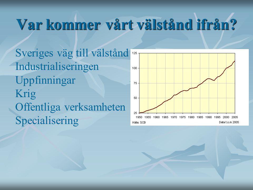 Var kommer vårt välstånd ifrån? Sveriges väg till välstånd Industrialiseringen Uppfinningar Krig Offentliga verksamheten Specialisering