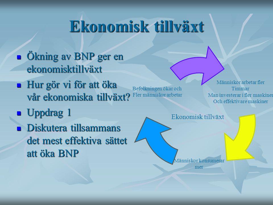 Ekonomisk tillväxt Ökning av BNP ger en ekonomisktillväxt Ökning av BNP ger en ekonomisktillväxt Hur gör vi för att öka vår ekonomiska tillväxt? Hur g
