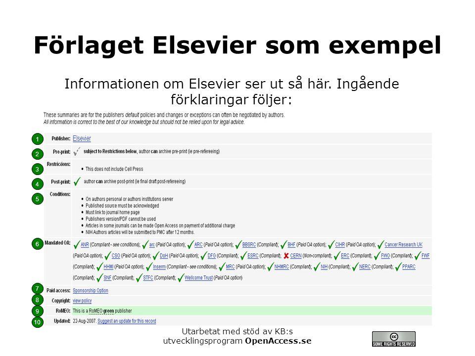Utarbetat med stöd av KB:s utvecklingsprogram OpenAccess.se Förlagets namn - Elsevier Pre-print (versionen före referentbedömning) kan deponeras på vissa villkor, se Restrictions nedan Reglerna för deponering av pre-print gäller för alla Elsevier-artiklar utom de som ingår i Elseviers Cell Press-tidskrifter För parallellpublicering av post-print finns dessa villkor: Artikelversionen ska läggas på personlig webbsida eller på författarens institutions server – tex i öppet arkiv Tidskriftens namn måste anges Man måste länka till tidskriftens webbsida Förlagets pdf-version av artikeln får inte parallellpubliceras Artiklar i vissa tidskrifter kan göras fritt tillgängliga (Open Access) mot att man betalar en avgift Artiklar, författade av forskare med finansiering från NIH, ska deponeras i PMC (PubMed Central) efter 12 månader Post-print (versionen efter referentbedömning) kan parallellpubliceras på vissa villkor, se Conditions nedan 1 2 3 4 5