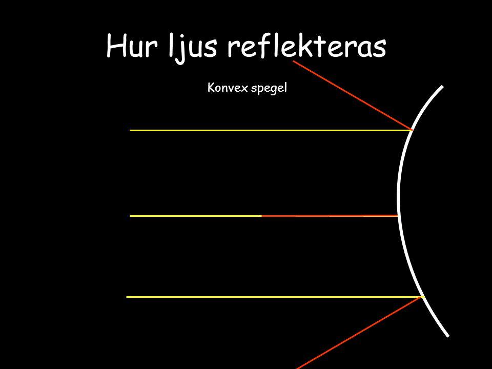Hur ljus reflekteras Konvex spegel Ger förminskad bild och används exempelvis i backspeglar, trafikspeglar och varuhusspeglar.