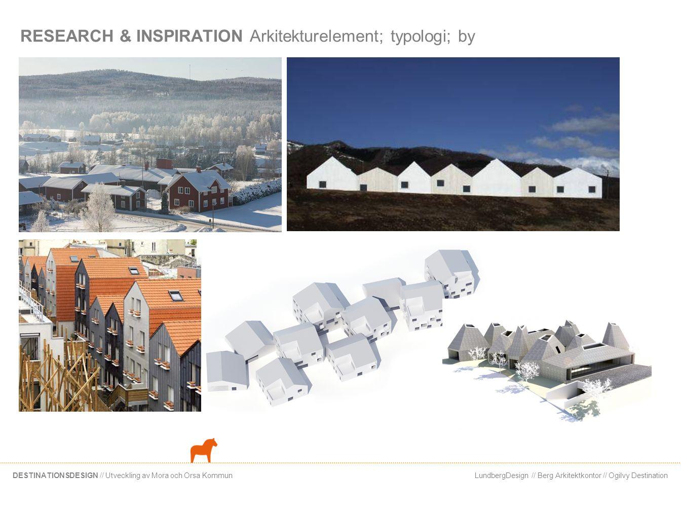 LundbergDesign // Berg Arkitektkontor // Ogilvy DestinationDESTINATIONSDESIGN // Utveckling av Mora och Orsa Kommun RESEARCH & INSPIRATION Arkitekturelement; typologi stuga