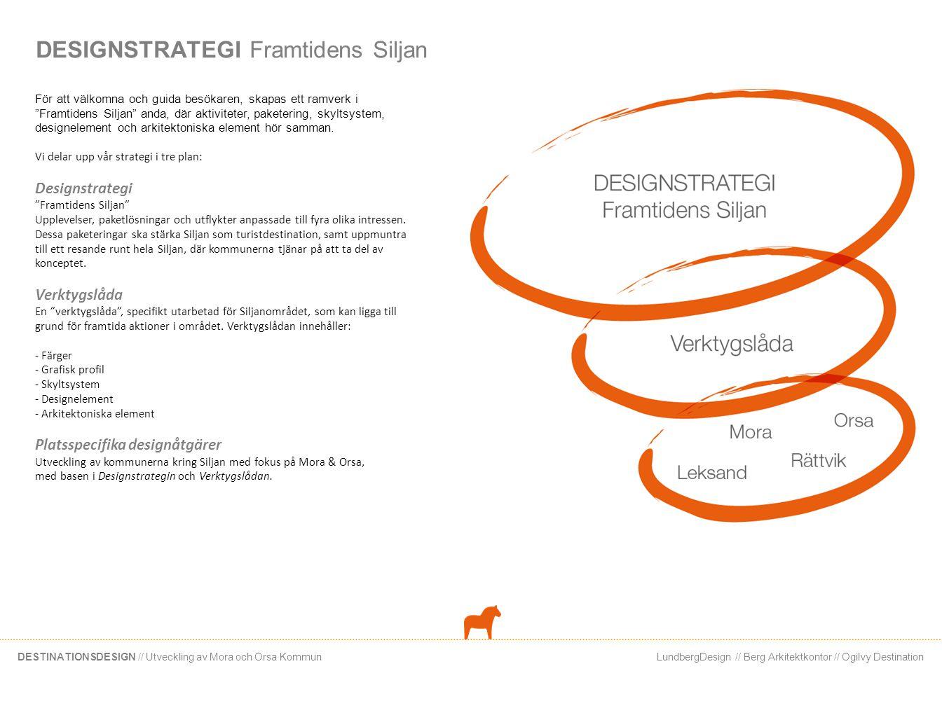 LundbergDesign // Berg Arkitektkontor // Ogilvy DestinationDESTINATIONSDESIGN // Utveckling av Mora och Orsa Kommun Designstrategi Vi bygger vår strategi på själva upplevelsen av Siljan.