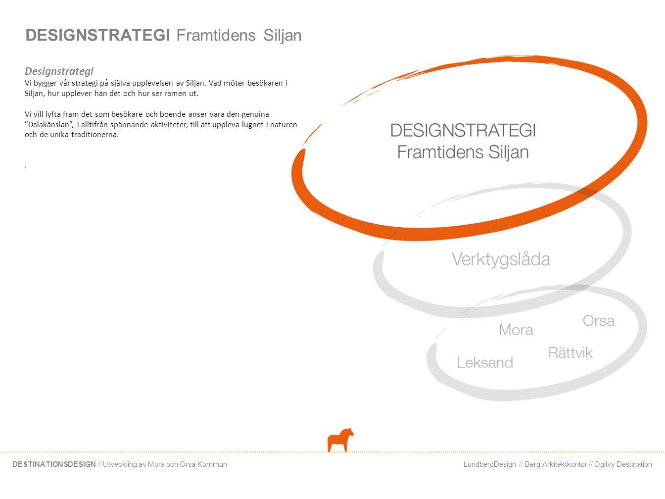LundbergDesign // Berg Arkitektkontor // Ogilvy DestinationDESTINATIONSDESIGN // Utveckling av Mora och Orsa Kommun Designstrategi Vi bygger vår strat