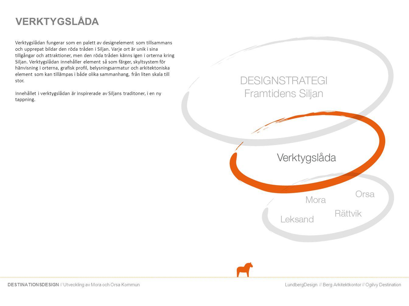 LundbergDesign // Berg Arkitektkontor // Ogilvy DestinationDESTINATIONSDESIGN // Utveckling av Mora och Orsa Kommun VERKTYGSLÅDA Region Siljan Arkitektoniska element SkyltsystemMönsterBelysningsarmatur Basfärger till arkitektoniska element: falurött, slamsvart och järnvitriol grå Accentfärger till skyltsystem och liknande