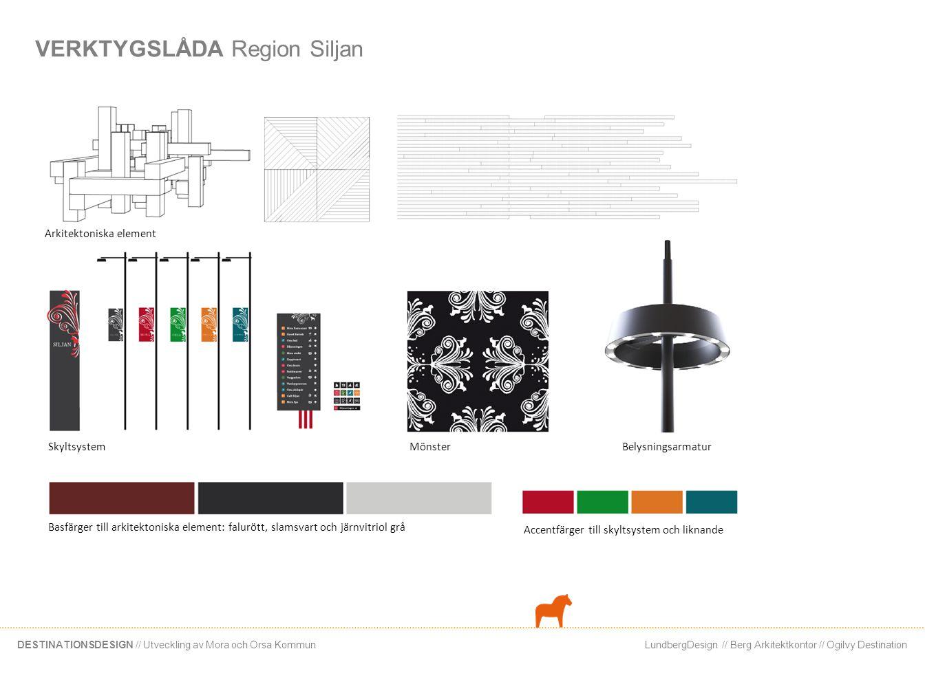 LundbergDesign // Berg Arkitektkontor // Ogilvy DestinationDESTINATIONSDESIGN // Utveckling av Mora och Orsa Kommun VERKTYGSLÅDA Skyltsystem Kurbits Kurbitsen är en av de starkaste symbolerna för Siljanregionen.