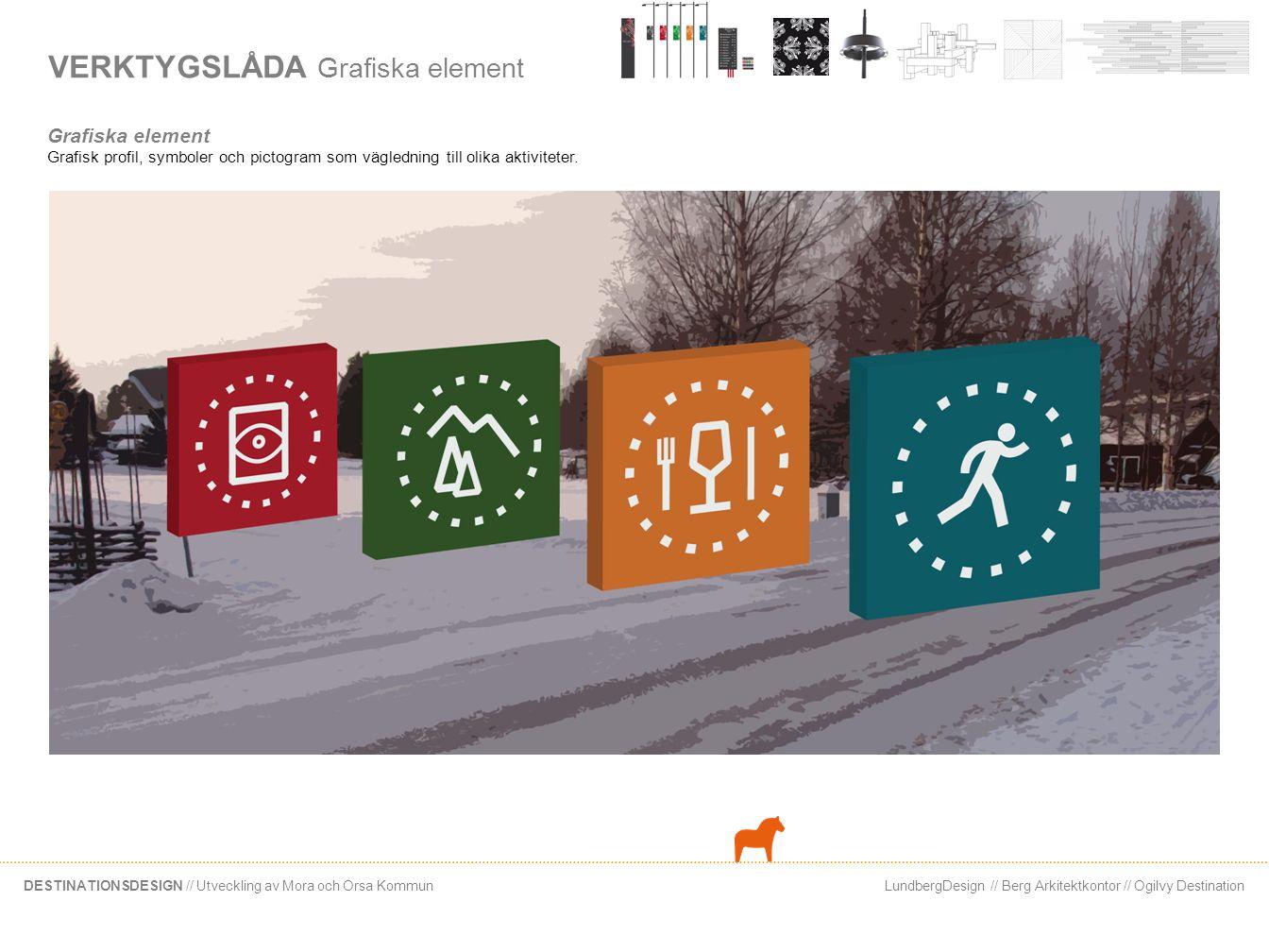 LundbergDesign // Berg Arkitektkontor // Ogilvy DestinationDESTINATIONSDESIGN // Utveckling av Mora och Orsa Kommun VERKTYGSLÅDA Grafiska element Graf