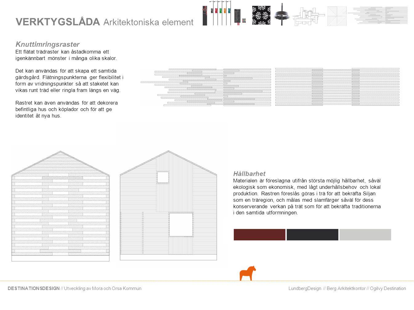 LundbergDesign // Berg Arkitektkontor // Ogilvy DestinationDESTINATIONSDESIGN // Utveckling av Mora och Orsa Kommun VERKTYGSLÅDA Arkitektoniska elemen