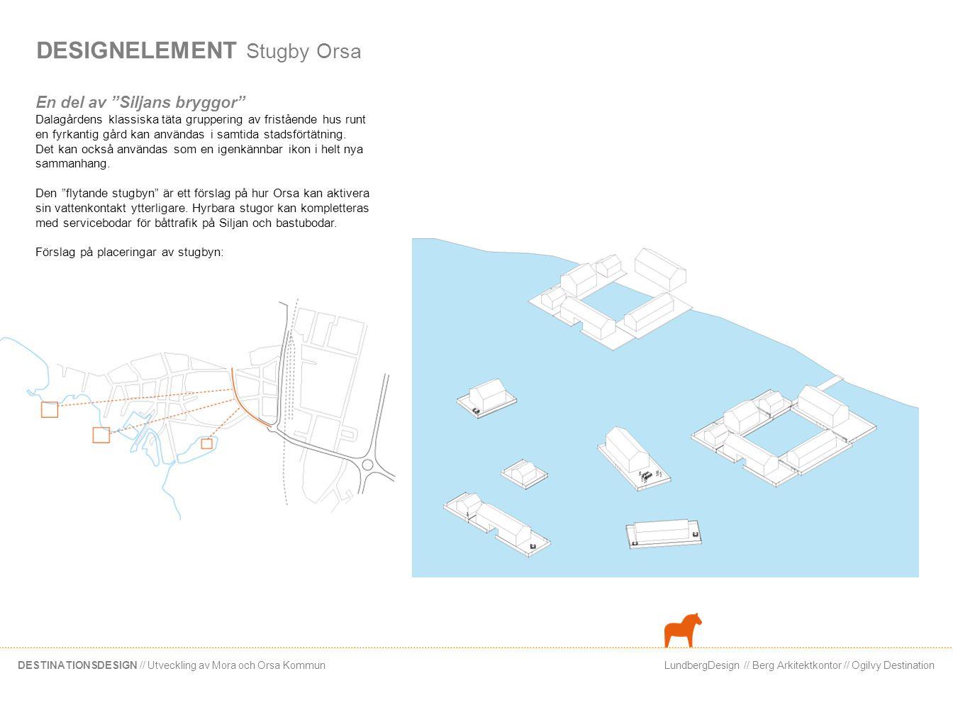 LundbergDesign // Berg Arkitektkontor // Ogilvy DestinationDESTINATIONSDESIGN // Utveckling av Mora och Orsa Kommun DESIGNELEMENT Stugby Orsa En del a
