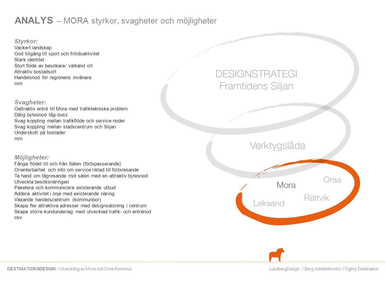 LundbergDesign // Berg Arkitektkontor // Ogilvy DestinationDESTINATIONSDESIGN // Utveckling av Mora och Orsa Kommun ANALYS – MORA styrkor, svagheter o