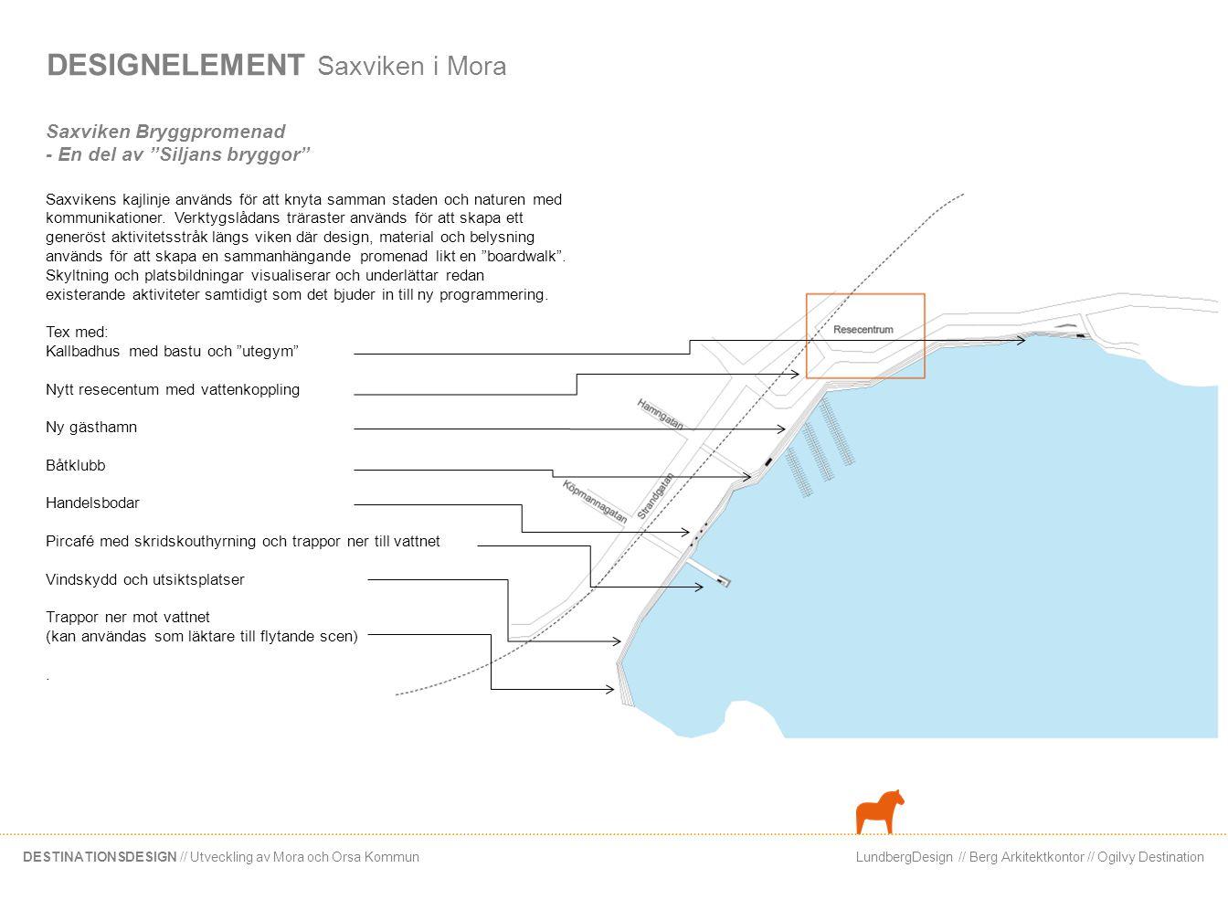 LundbergDesign // Berg Arkitektkontor // Ogilvy DestinationDESTINATIONSDESIGN // Utveckling av Mora och Orsa Kommun DESIGNELEMENT Saxviken i Mora Saxviken Bryggpromenad - En del av Siljans bryggor Bryggans plankmönster kan användas för att skapa tredimensionella objekt för att tillhandahålla olika funktioner som bänkar, vindskydd, paviljonger och handelsbodar.