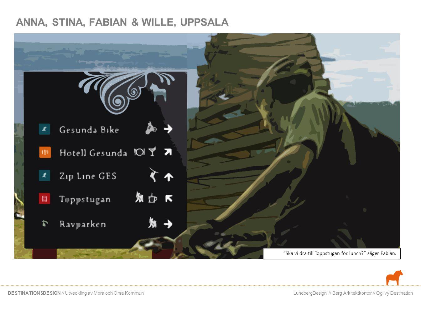 LundbergDesign // Berg Arkitektkontor // Ogilvy DestinationDESTINATIONSDESIGN // Utveckling av Mora och Orsa Kommun ANNA, STINA, FABIAN & WILLE, UPPSALA Skål för bra åkning idag! , säger Stina.