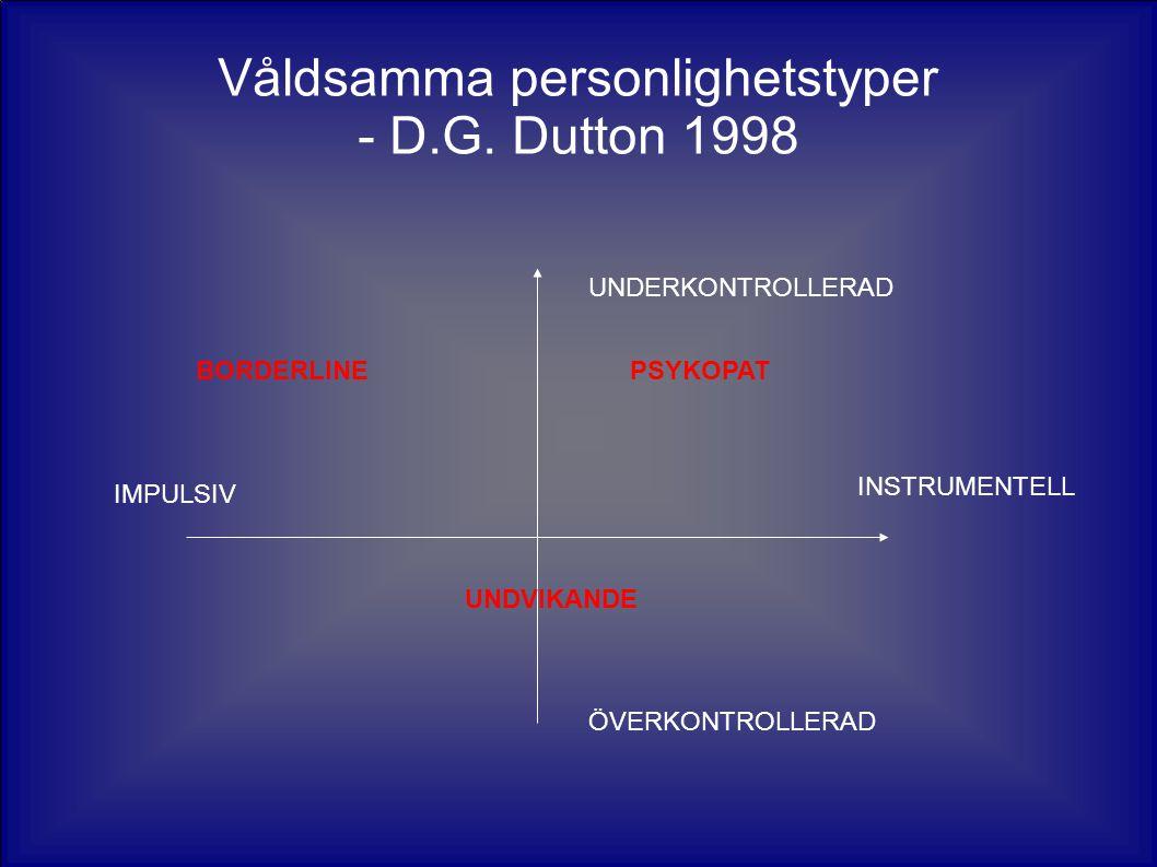 Våldsamma personlighetstyper - D.G. Dutton 1998 INSTRUMENTELL IMPULSIV UNDERKONTROLLERAD ÖVERKONTROLLERAD BORDERLINE PSYKOPAT UNDVIKANDE