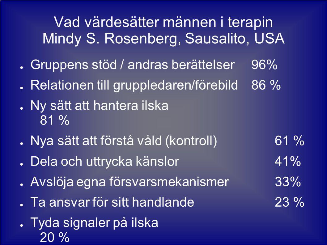 Vad värdesätter männen i terapin Mindy S. Rosenberg, Sausalito, USA ● Gruppens stöd / andras berättelser 96% ● Relationen till gruppledaren/förebild 8
