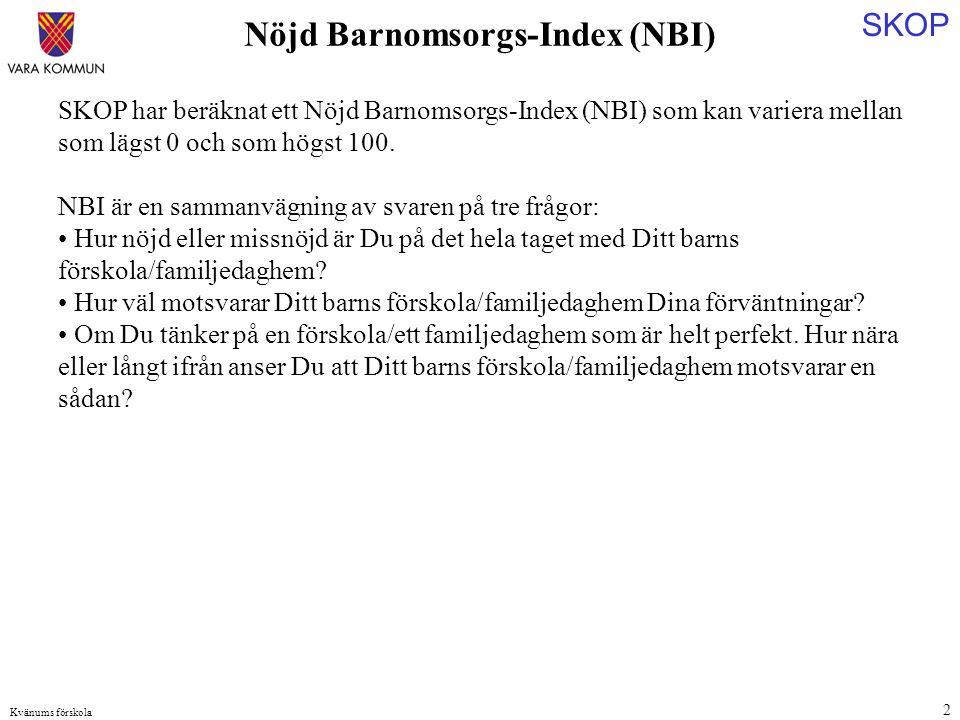 SKOP Kvänums förskola 3 Nöjd Barnomsorgs-index.