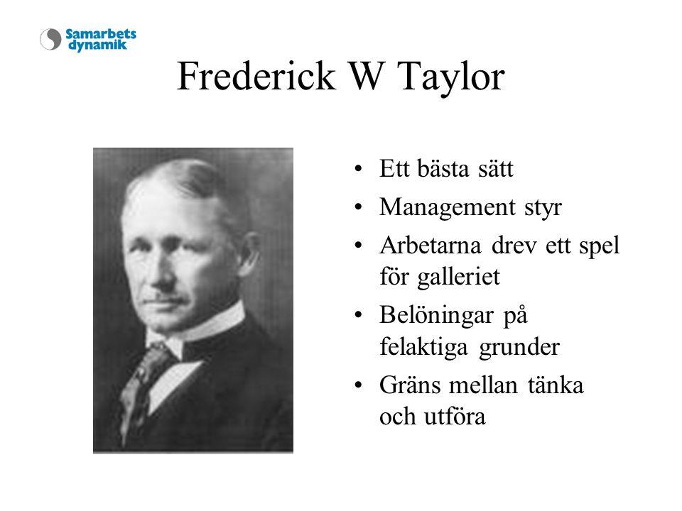 Frederick W Taylor Ett bästa sätt Management styr Arbetarna drev ett spel för galleriet Belöningar på felaktiga grunder Gräns mellan tänka och utföra