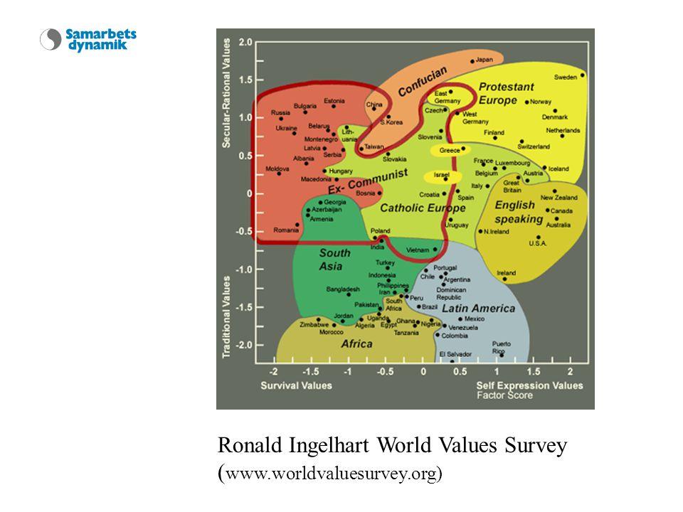 Ronald Ingelhart World Values Survey ( www.worldvaluesurvey.org)