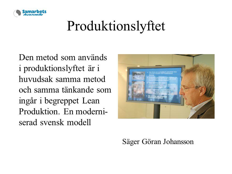Produktionslyftet Den metod som används i produktionslyftet är i huvudsak samma metod och samma tänkande som ingår i begreppet Lean Produktion.