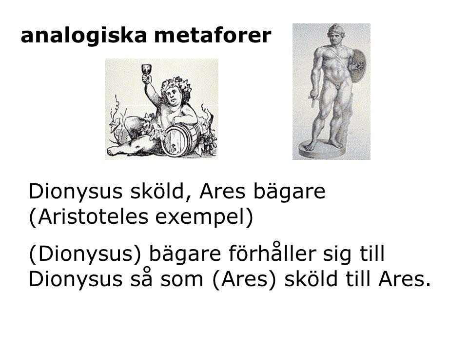 analogiska metaforer Dionysus sköld, Ares bägare (Aristoteles exempel) (Dionysus) bägare förhåller sig till Dionysus så som (Ares) sköld till Ares.
