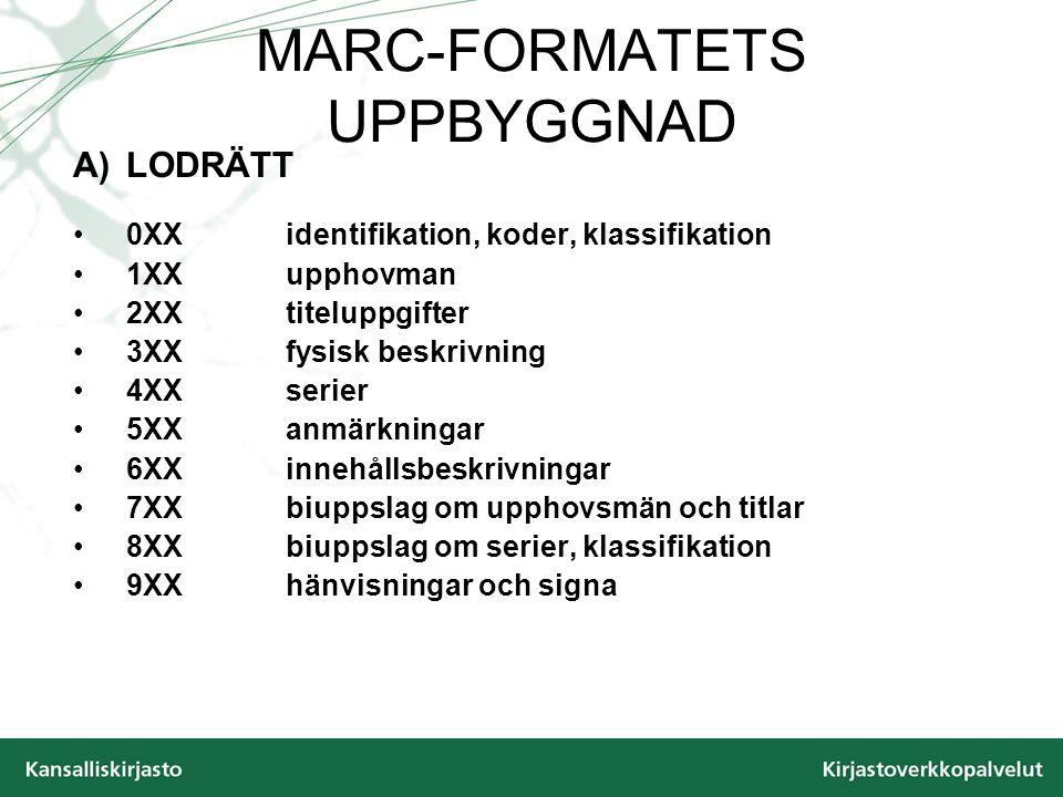 MARC-FORMATETS UPPBYGGNAD A)LODRÄTT 0XXidentifikation, koder, klassifikation 1XXupphovman 2XXtiteluppgifter 3XXfysisk beskrivning 4XXserier 5XXanmärkningar 6XXinnehållsbeskrivningar 7XXbiuppslag om upphovsmän och titlar 8XXbiuppslag om serier, klassifikation 9XXhänvisningar och signa
