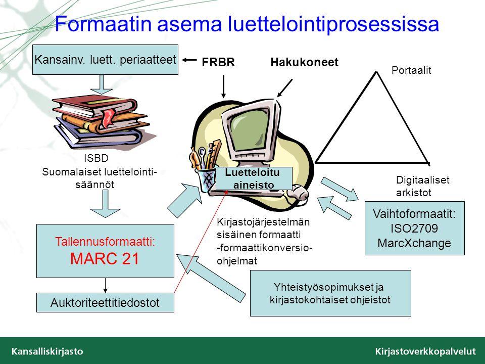 Formaatin asema luettelointiprosessissa ISBD Suomalaiset luettelointi- säännöt Tallennusformaatti: MARC 21 Yhteistyösopimukset ja kirjastokohtaiset ohjeistot Kirjastojärjestelmän sisäinen formaatti -formaattikonversio- ohjelmat Kansainv.