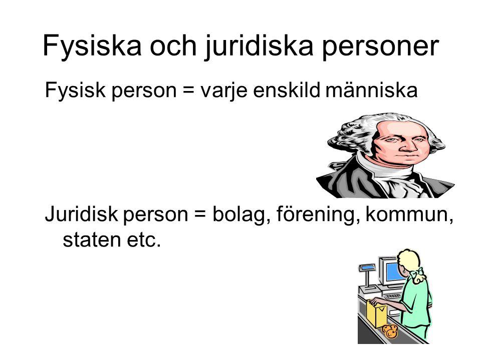 Fysiska och juridiska personer Fysisk person = varje enskild människa Juridisk person = bolag, förening, kommun, staten etc.