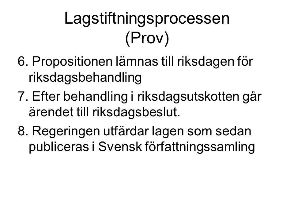 Lagstiftningsprocessen (PROV) Motion = förslag till riksdagen från enskilda riksdagsmän Betänkande =skriftligt förslag från riksdagens utskott eller utredningsförslag från en särskild utredare eller kommitté som har tillsats av regeringen Remiss = Begäran om yttrande från myndigheter, organisationer m.fl.