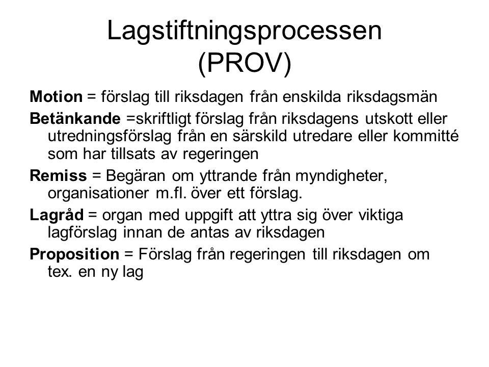 Lagstiftningsprocessen (PROV) Motion = förslag till riksdagen från enskilda riksdagsmän Betänkande =skriftligt förslag från riksdagens utskott eller u